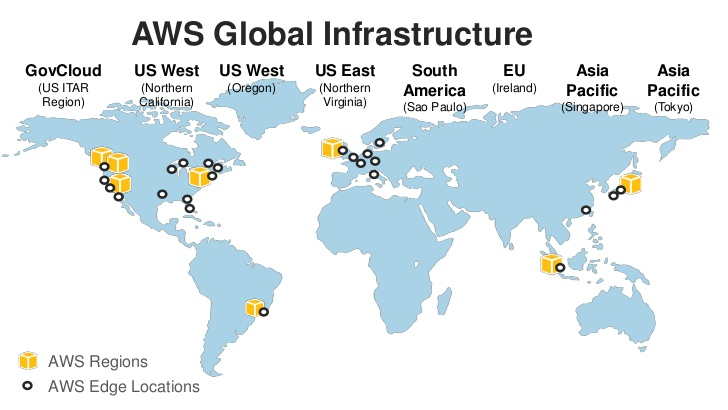 Aws azure google the three big cloud providers keep getting cloud computing gumiabroncs Gallery